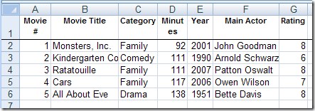 Movies database data entry