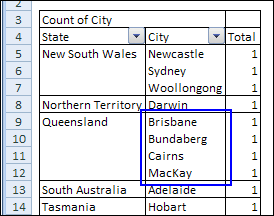 Dependent Data Validation From Pivot Tables