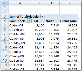 Running Totals Are Easy With Excel Pivot Tables
