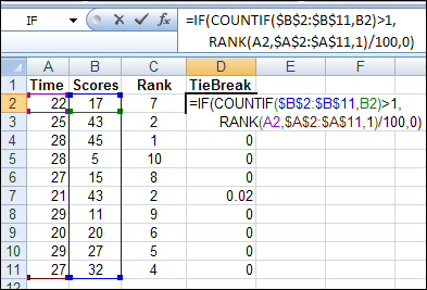 Calculating Rank In Excel