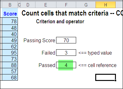 Count Cells Greater Than Set Amount With Excel COUNTIF