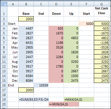 Create A Waterfall Chart In Excel Contextures Blog