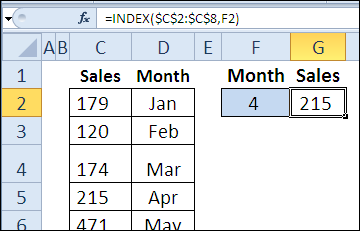 30 Excel Functions in 30 Days: 24 – INDEX