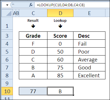 30 Excel Functions in 30 Days: 16 – LOOKUP
