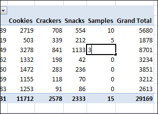 Change Values in a Pivot Table