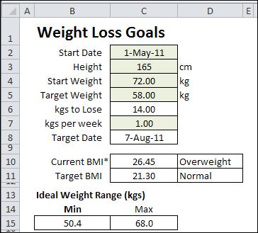 Excel Weight Tracker Metric Contextures Blog