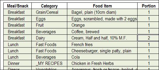 food nutritional values calculator foodstutorial org