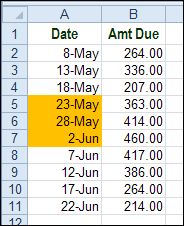 Highlight Upcoming Dates in Excel – Contextures Blog