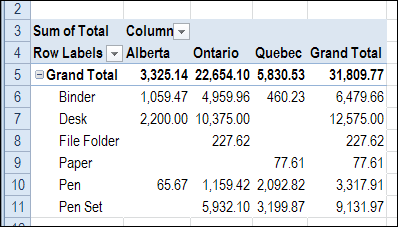 Show Grand Total at Top of Pivot Table