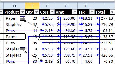 simple excel formulas list