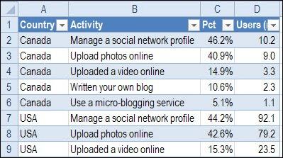 infographicsocialweb02