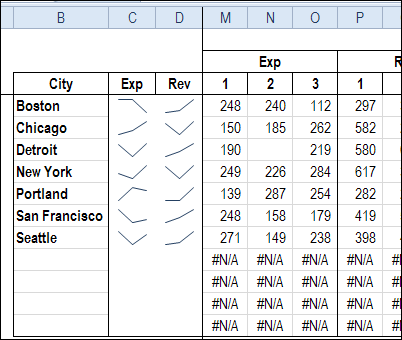 Excel Sparklines for Hidden Data