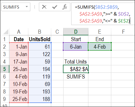 Sum For a Date Range in Excel - Contextures Blog
