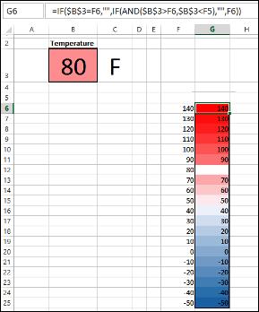 Show Temperature in Excel Color Scale