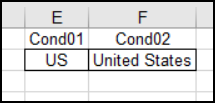 conditions in worksheet cells