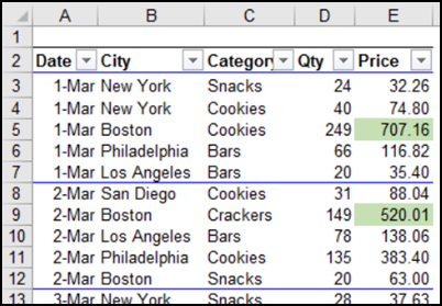 2 simple conditional formatting rules