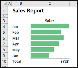 Excel Data Bars with no numbers