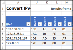 Excel Easter Dates and IP Addresses – Contextures Blog