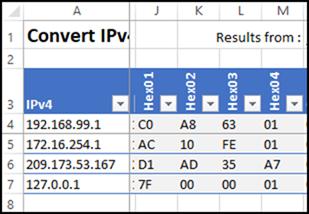 ipv4converter04