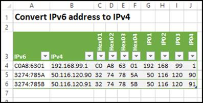 ipv4converter05