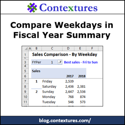 Compare Weekdays in Fiscal Year Summary http://blog.contextures.com/