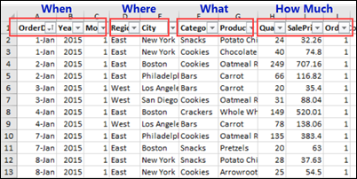 How to Plan a Pivot Table in Excel – Contextures Blog