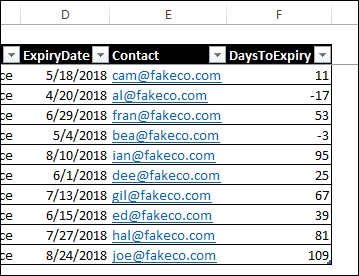 Monitor Expiry Dates in Excel – Contextures Blog