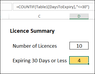 how to make cells appear on every page in excel