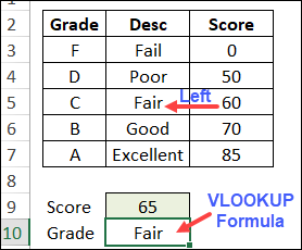 Excel VLOOKUP to the Left