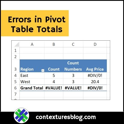 Errors in Pivot Table Totals