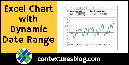 Excel Chart with Dynamic Date Range