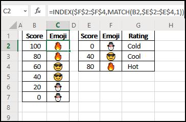 emoji lookup