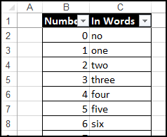 create a table of numbers