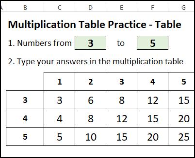 multiplicationtablepractice05