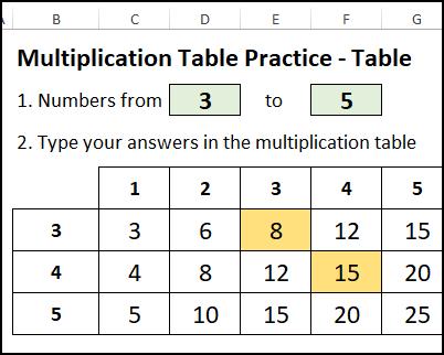 multiplicationtablepractice06