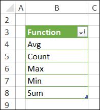 list for function slicer