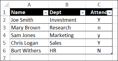 Excel list with data for powerpoint slides