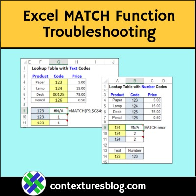 Excel MATCH Function Error Troubleshooting Examples