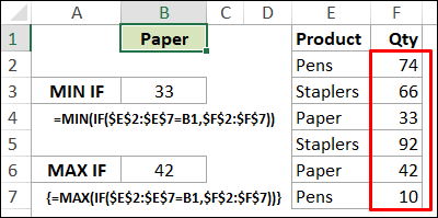 MIN IF and MAX IF formulas