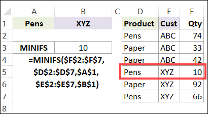 MINIFS function with 2 criteria