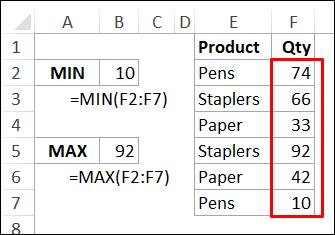 MIN and MAX formulas